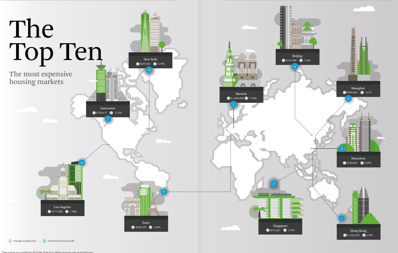 Map of the most expensive cites in the world